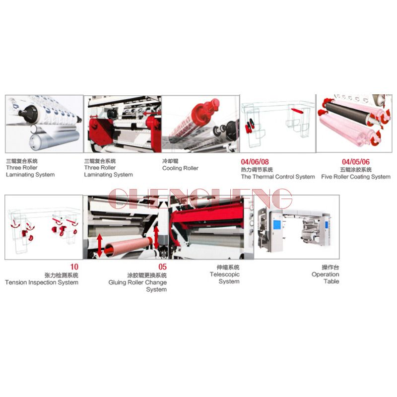 Chfh-W Series Solvent-Free Composite Machine